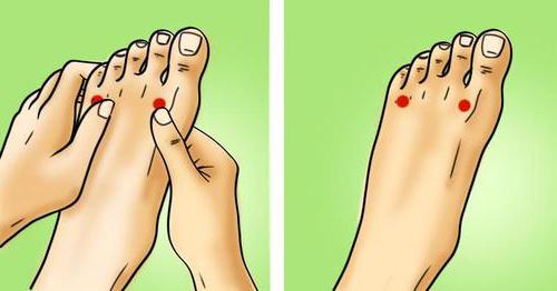 6 упражнений от боли в ноге, колене и бедрах
