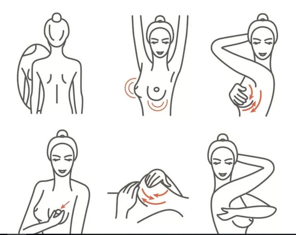 Другие способы самостоятельного осмотра груди