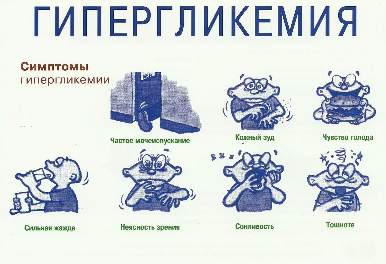симптомы Гипогликемия